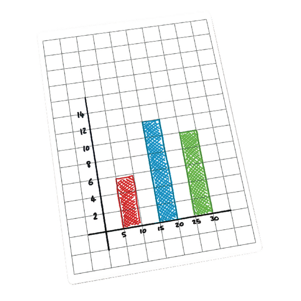 Contract Whiteboard Gridded Pk30 WBG30