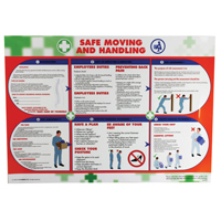 Wallace Cameron Safe Manual Handling Health and Safety Guide Poster 590x420mm (Pack of 1) 5405022